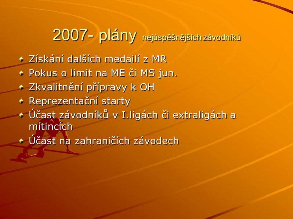 2007- plány nejúspěšnějších závodníků Získání dalších medailí z MR Pokus o limit na ME či MS jun.