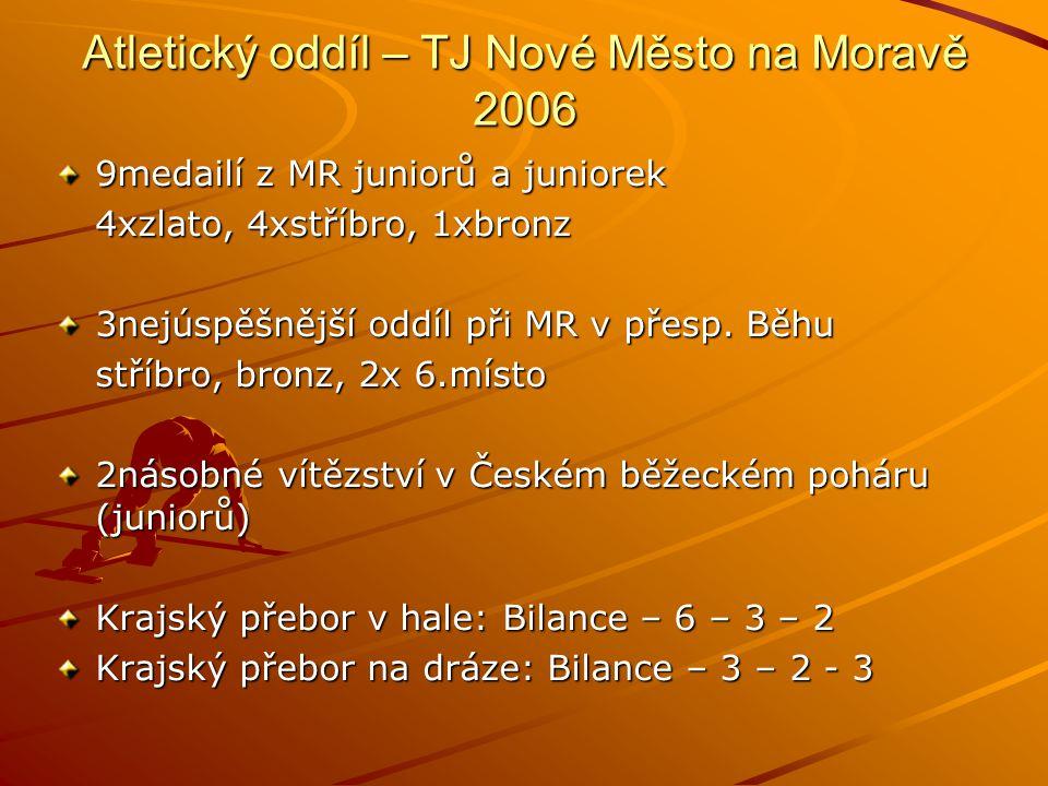 Lucie Sárová 4 medaile z MR (2006) Reprezentace ČR v mezistátním utkání Osobní rekordy:  800m – 2:18,  1500m – 4:41,  3000m – 10:08,