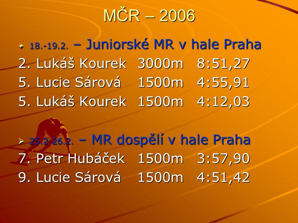 MČR – 2006 18.-19.2. – Juniorské MR v hale Praha 2.