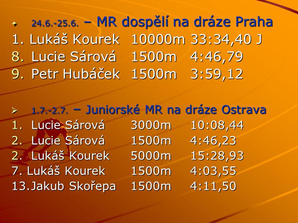 Termínovka 2007 Naše akce 15.4.– Běh Korunou za korunu 6.5.