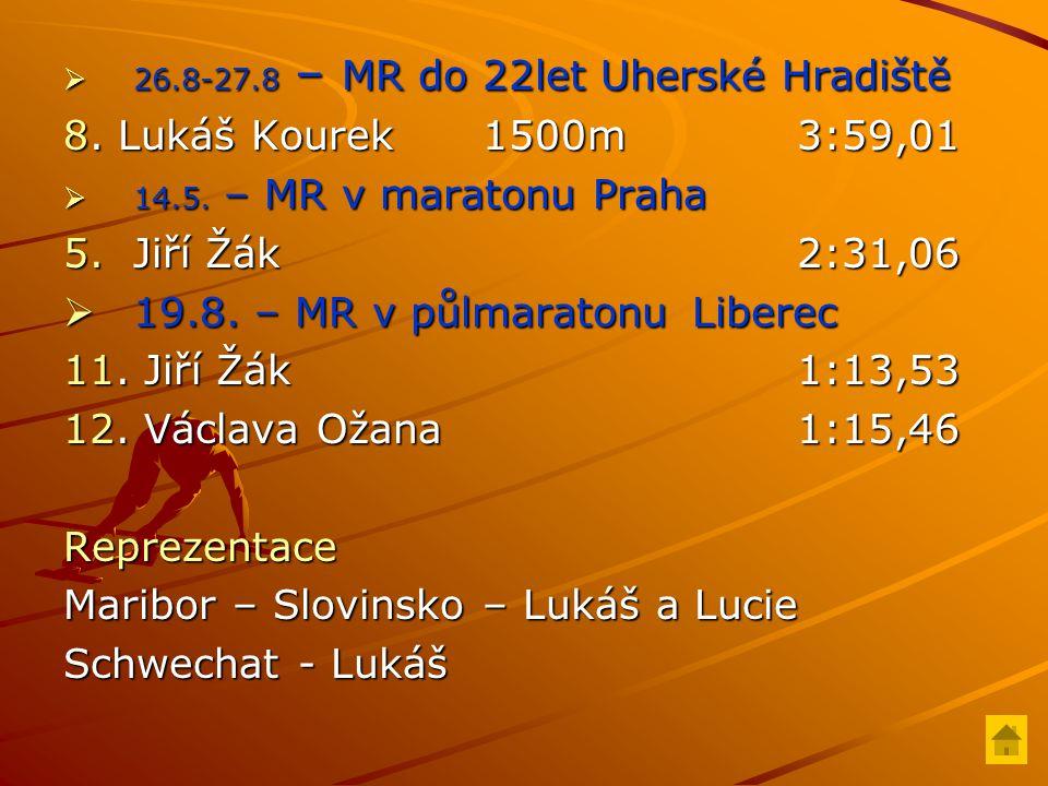 Krosy – Dráha I.liga+mítinky Pacov(k) – (1,1,2,2,3) Třebíč(k) – (1,1,3 Polička(k)-(1,1,1,3 Běh korunou(k)- (1,1,2,3 Olomouc(d)- (2,3) Jihlava(d)- (1,1,2 Písek(k) – (1,2) Jihlava(k) – (1,2,2,3 Slatiňany(d) – (1,1 Choceň(1,1,1,2 Podzimní přespolní(1,1,4,5 Kaplisko(1,1,1… Cross Country – (2,2,8) Jihlava(1,2,2,3 Liberec Pardubice 2x Stará Boleslav Jablonec nad Nisou KolínČáslavDomažliceDobruškaBrno Vídeň - Rakousko Bratislava – Slovakia gold Vítkovice – Zlatá tretra….