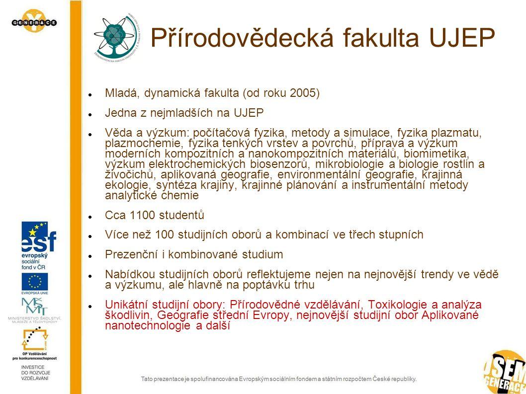 Přírodovědecká fakulta UJEP Mladá, dynamická fakulta (od roku 2005) Jedna z nejmladších na UJEP Věda a výzkum: počítačová fyzika, metody a simulace, fyzika plazmatu, plazmochemie, fyzika tenkých vrstev a povrchů, příprava a výzkum moderních kompozitních a nanokompozitních materiálů, biomimetika, výzkum elektrochemických biosenzorů, mikrobiologie a biologie rostlin a živočichů, aplikovaná geografie, environmentální geografie, krajinná ekologie, syntéza krajiny, krajinné plánování a instrumentální metody analytické chemie Cca 1100 studentů Více než 100 studijních oborů a kombinací ve třech stupních Prezenční i kombinované studium Nabídkou studijních oborů reflektujeme nejen na nejnovější trendy ve vědě a výzkumu, ale hlavně na poptávku trhu Unikátní studijní obory: Přírodovědné vzdělávání, Toxikologie a analýza škodlivin, Geografie střední Evropy, nejnovější studijní obor Aplikované nanotechnologie a další