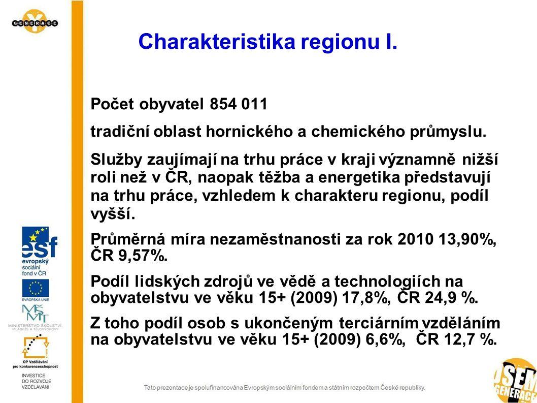 Charakteristika regionu I. Počet obyvatel 854 011 tradiční oblast hornického a chemického průmyslu.