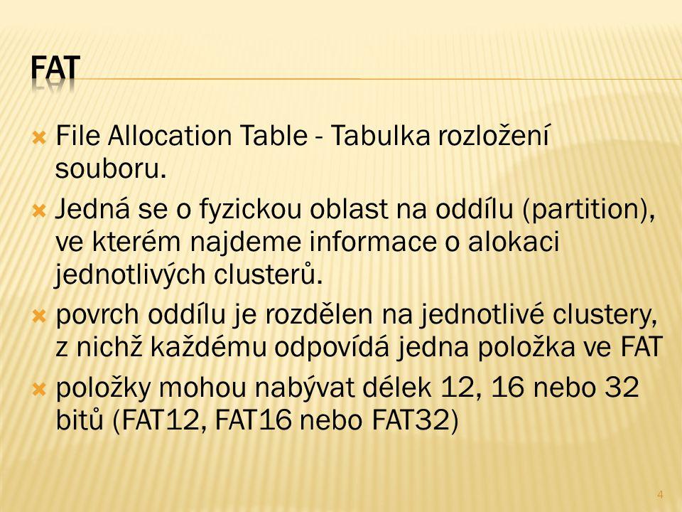  File Allocation Table - Tabulka rozložení souboru.