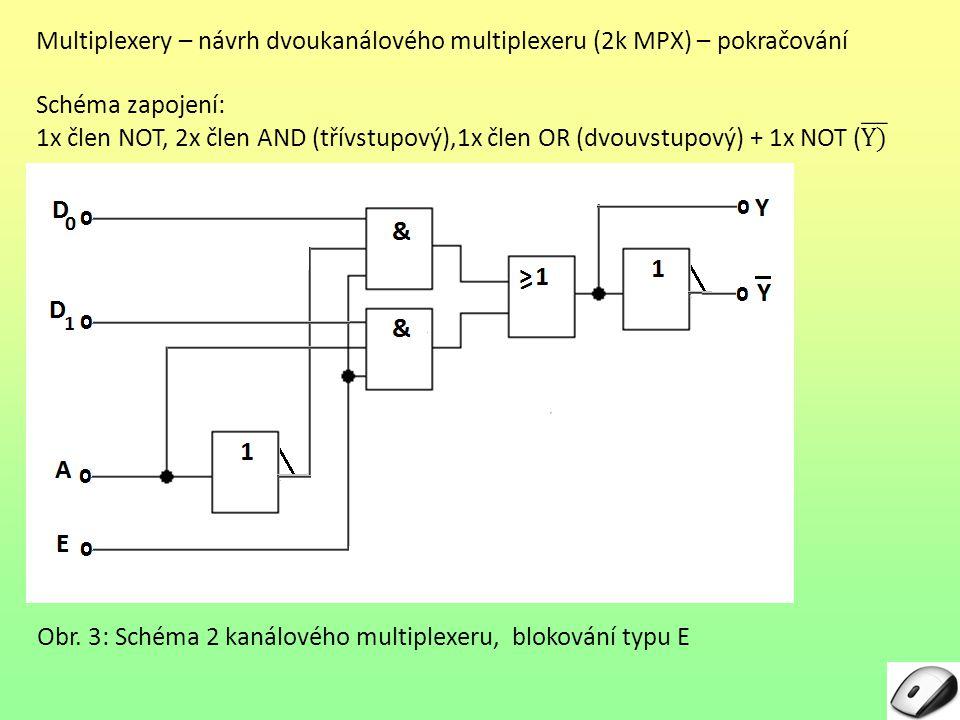 Obr. 4: Blokové schéma 4 kanálového multiplexeru