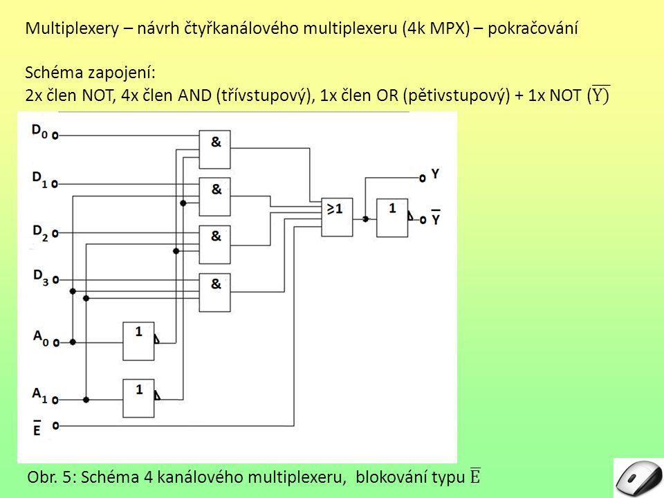 Multiplexery Integrované multiplexery Vícekanálové multiplexery (s počtem kanálů 8 a více) jsou relativně složité obvody a proto jsou vyráběny jako integrované (IO).