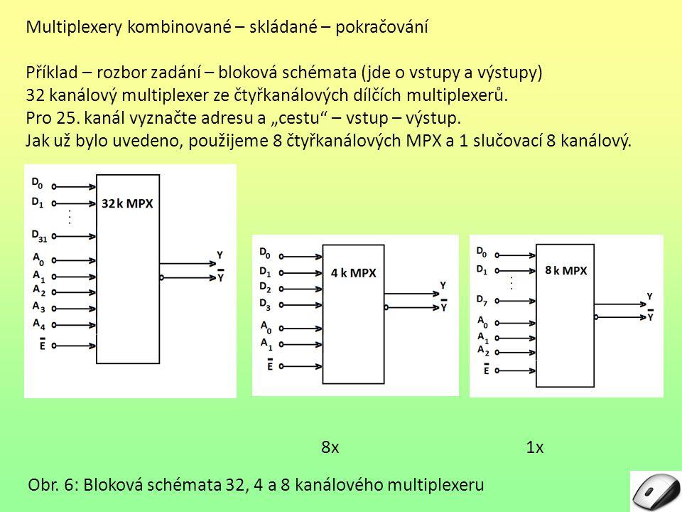 Multiplexery kombinované Příklad – schéma zapojení: 32 kanálový multiplexer ze čtyřkanálových dílčích multiplexerů.