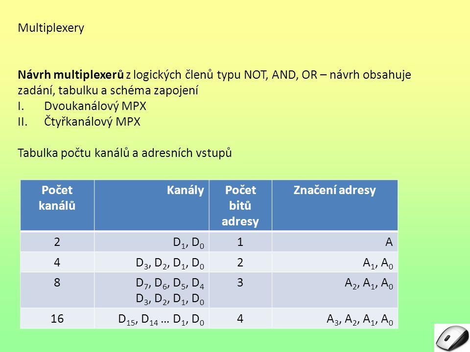 Multiplexery Návrh N kanálového multiplexeru Vychází z rovnice: Y = (Adr 1 & D0 D0 + Adr 1 & D 1 + Adr 2 & D 2 … + Adr N-1 & D N-1 ) & E Abychom nakreslili schéma zapojení musíme znát: -typy logických členů -jejich počty -dále počty jejich vstupů (pokud je vstupů více než 1) Pozn.