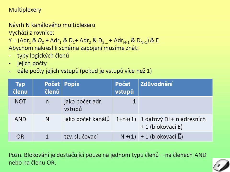 Multiplexery I.