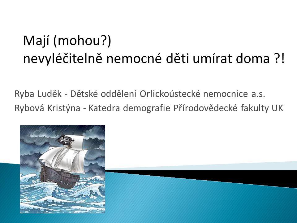 Ryba Luděk - Dětské oddělení Orlickoústecké nemocnice a.s.