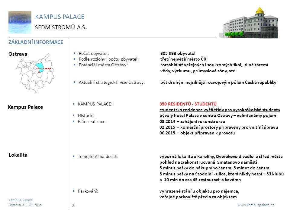 SEDM STROMŮ A.S. ZÁKLADNÍ INFORMACE www.kampuspalace.cz Ostrava Kampus Palace  Počet obyvatel: 305 998 obyvatel  Podle rozlohy i počtu obyvatel: tře