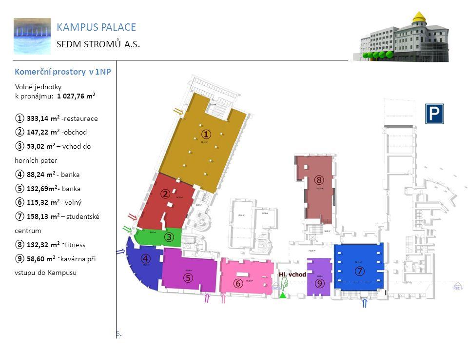 KAMPUS PALACE SEDM STROMŮ A.S. Komerční prostory v 1NP Volné jednotky k pronájmu: 1 027,76 m 2 5.5. ① 333,14 m 2 -restaurace ② 147,22 m 2 -obchod ③ 53