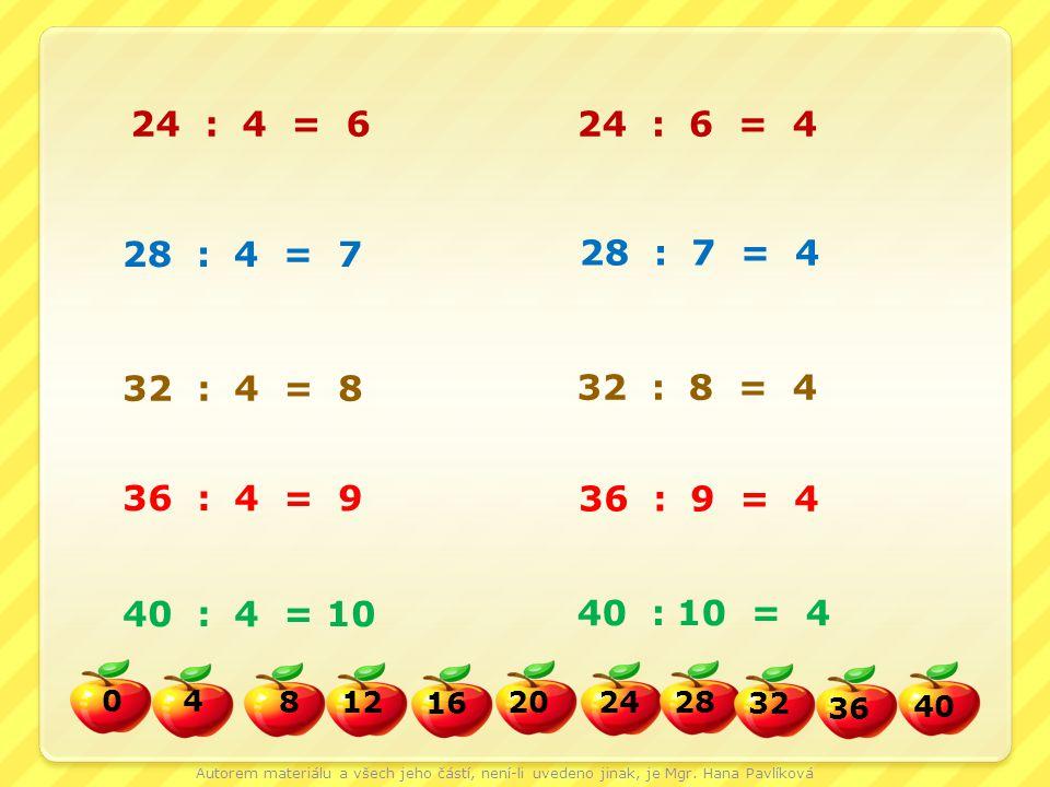 24 : 4 = 6 28 : 4 = 7 32 : 4 = 8 36 : 4 = 9 40 : 4 = 10 24 : 6 = 4 28 : 7 = 4 32 : 8 = 4 36 : 9 = 4 40 : 10 = 4 32 282420 16 128 4 0 36 40 Autorem materiálu a všech jeho částí, není-li uvedeno jinak, je Mgr.