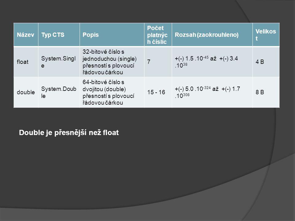 NázevTyp CTSPopis Počet platnýc h číslic Rozsah (zaokrouhleno) Velikos t float System.Singl e 32-bitové číslo s jednoduchou (single) přesností s plovo