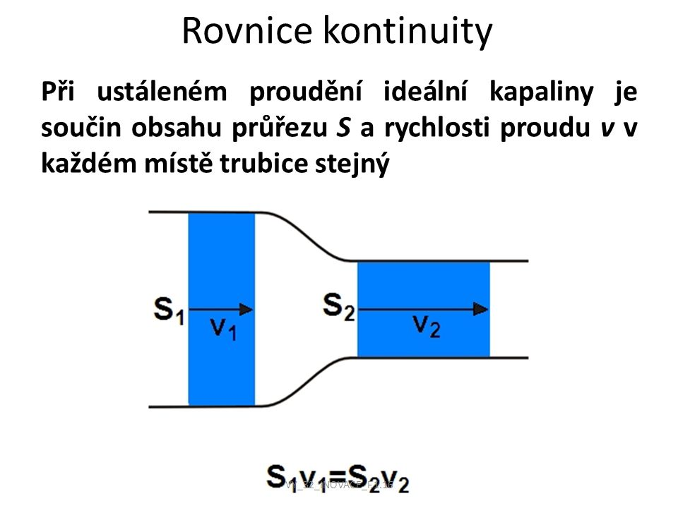 Rovnice kontinuity Při ustáleném proudění ideální kapaliny je součin obsahu průřezu S a rychlosti proudu v v každém místě trubice stejný VY_32_INOVACE_F.1.16