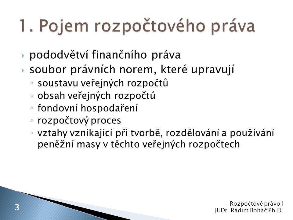 Rozpočtové právo I JUDr. Radim Boháč Ph.D. 4 Rozpočtové právo hmotnéprocesní