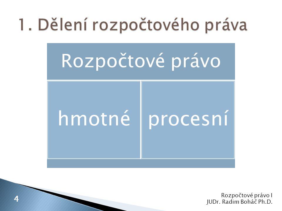 I.ústavní základy ◦ čl. 42, 33, 97 a 101 Ústavy ◦ čl.