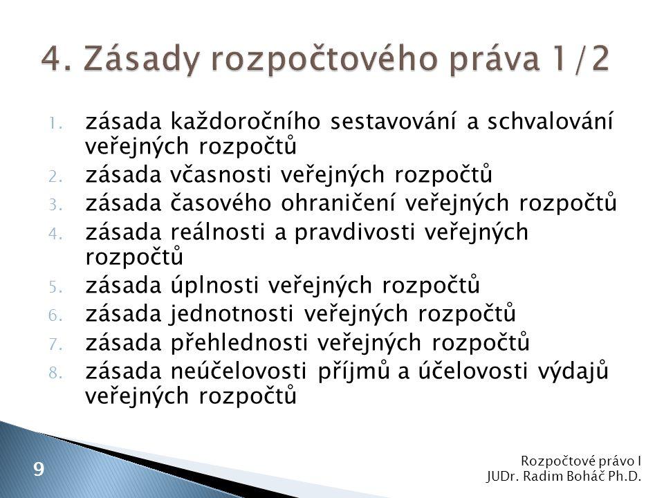 Rozpočtové právo I JUDr.Radim Boháč Ph.D.