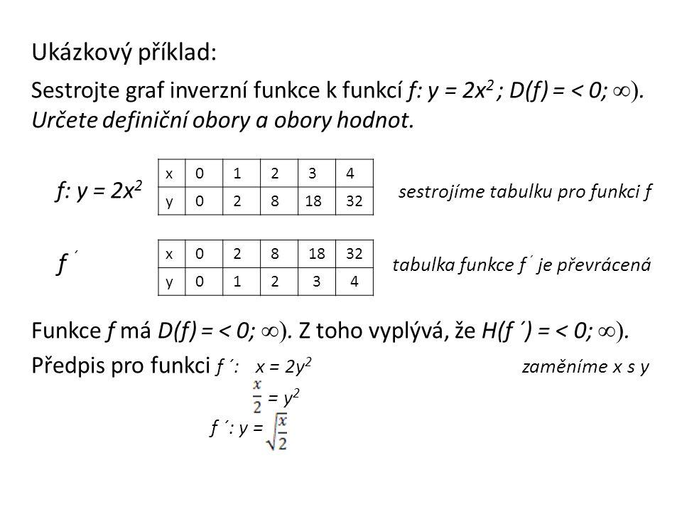 Ukázkový příklad: Sestrojte graf inverzní funkce k funkcí f: y = 2x 2 ; D(f) = < 0; ∞).