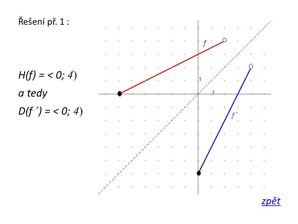 Řešení př. 1 : H(f) = < 0; 4) a tedy D(f ´) = < 0; 4) zpět f f ´