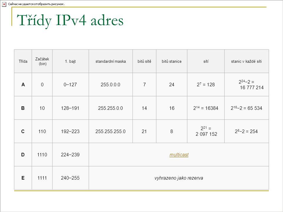 Třídy IPv4 adres Tř í da Zač á tek (bin) 1.