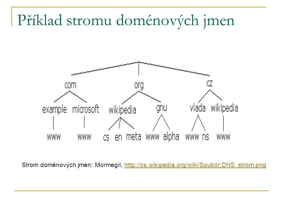 Příklad stromu doménových jmen Strom doménových jmen: Mormegil, http://cs.wikipedia.org/wiki/Soubor:DNS_strom.pnghttp://cs.wikipedia.org/wiki/Soubor:DNS_strom.png