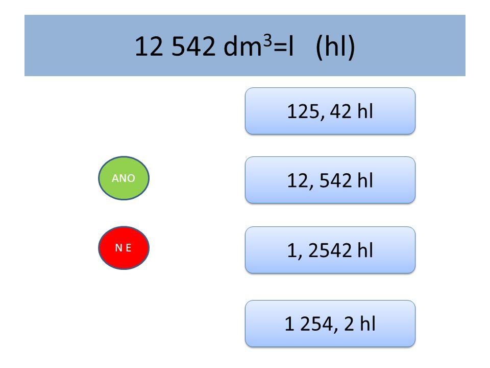 12 542 dm 3 =l (hl) ANO N E 125, 42 hl 12, 542 hl 1, 2542 hl 1 254, 2 hl