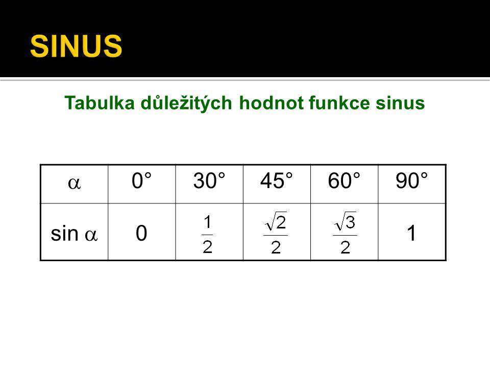 Tabulka důležitých hodnot funkce sinus  0°30°45°60°90° sin  01