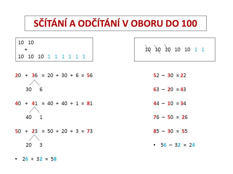 SČÍTÁNÍ A ODČÍTÁNÍ V OBORU DO 100 10 + 10 10 10 1 1 1 1 1 1 20 + 36 = 20 + 30 + 6 = 56 30 6 40 + 41 = 40 + 40 + 1 = 81 40 1 50 + 23 = 50 + 20 + 3 = 73