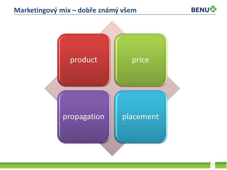 11 Marketingový mix – dobře známý všem productpricepropagationplacement