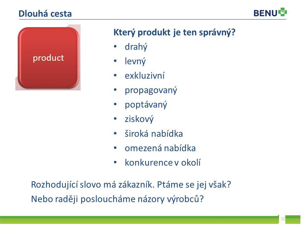 12 Dlouhá cesta Který produkt je ten správný? drahý levný exkluzivní propagovaný poptávaný ziskový široká nabídka omezená nabídka konkurence v okolí R