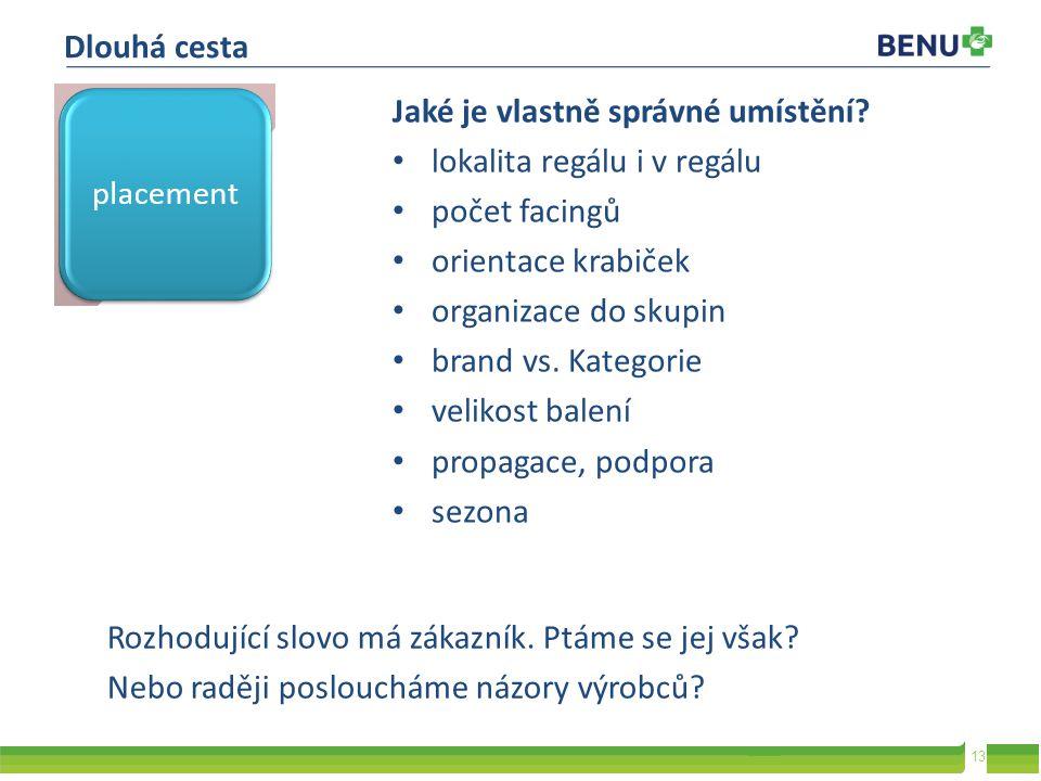 13 Dlouhá cesta Jaké je vlastně správné umístění? lokalita regálu i v regálu počet facingů orientace krabiček organizace do skupin brand vs. Kategorie