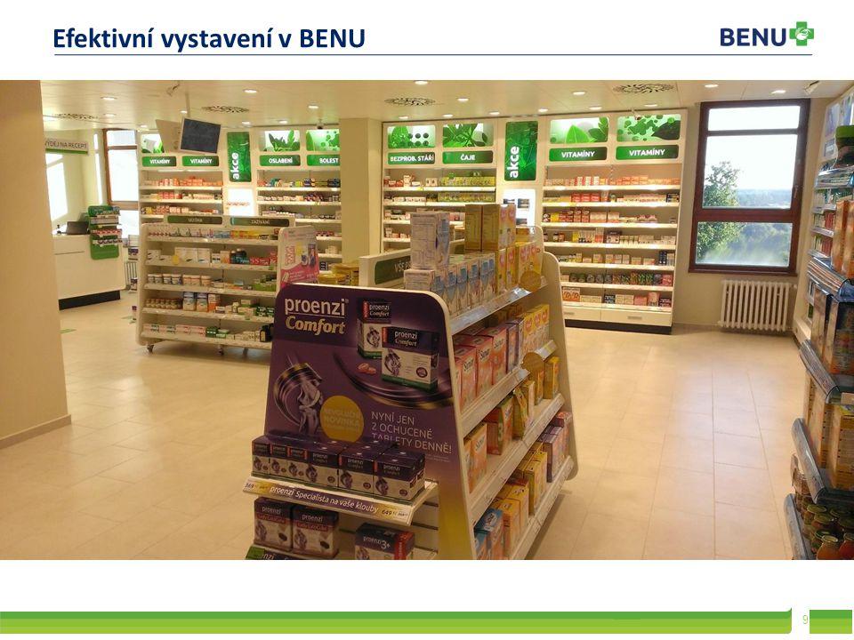 9 Efektivní vystavení v BENU