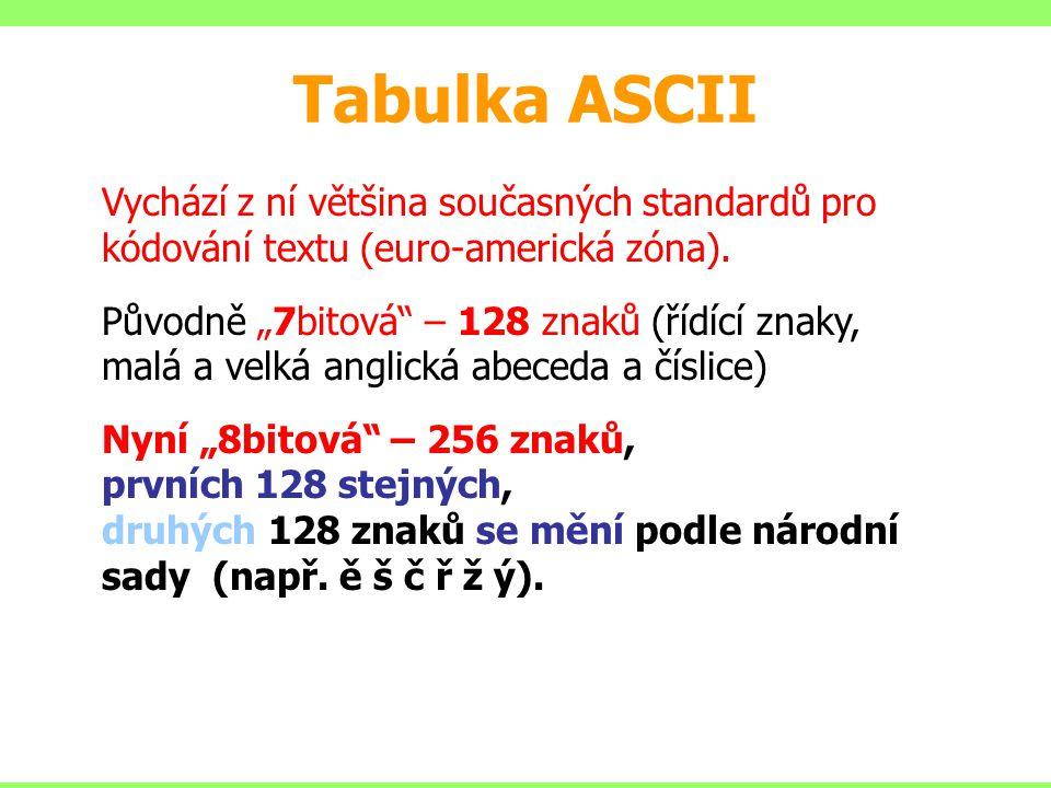 """Tabulka ASCII Vychází z ní většina současných standardů pro kódování textu (euro-americká zóna). Původně """"7bitová"""" – 128 znaků (řídící znaky, malá a v"""