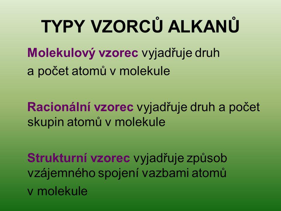 TYPY VZORCŮ ALKANŮ Molekulový vzorec vyjadřuje druh a počet atomů v molekule Racionální vzorec vyjadřuje druh a počet skupin atomů v molekule Struktur