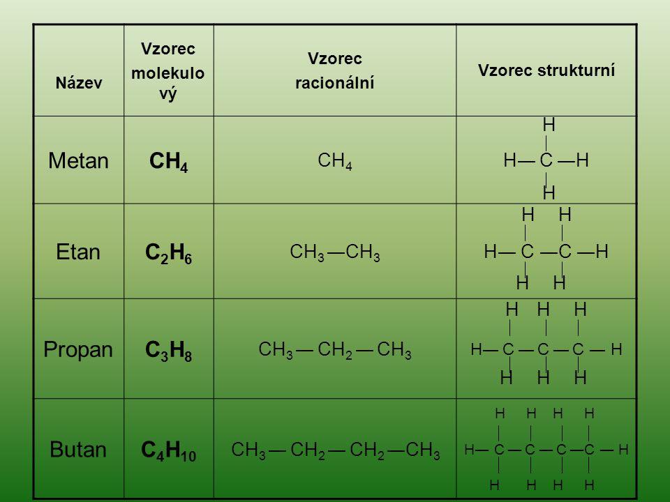 Název Vzorec molekulo vý Vzorec racionální Vzorec strukturní MetanCH 4 H― C ―H EtanC2H6C2H6 CH 3 ―CH 3 H― C ―C ―H PropanC3H8C3H8 CH 3 ― CH 2 ― CH 3 H―
