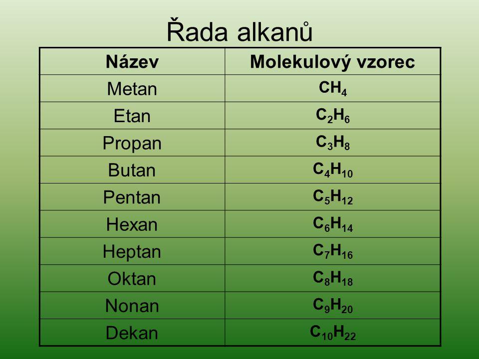 Řada alkanů NázevMolekulový vzorec Metan CH 4 Etan C2H6C2H6 Propan C3H8C3H8 Butan C 4 H 10 Pentan C 5 H 12 Hexan C 6 H 14 Heptan C 7 H 16 Oktan C 8 H