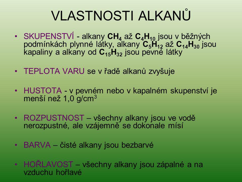 VLASTNOSTI ALKANŮ SKUPENSTVÍ - alkany CH 4 až C 4 H 10 jsou v běžných podmínkách plynné látky, alkany C 5 H 12 až C 14 H 30 jsou kapaliny a alkany od