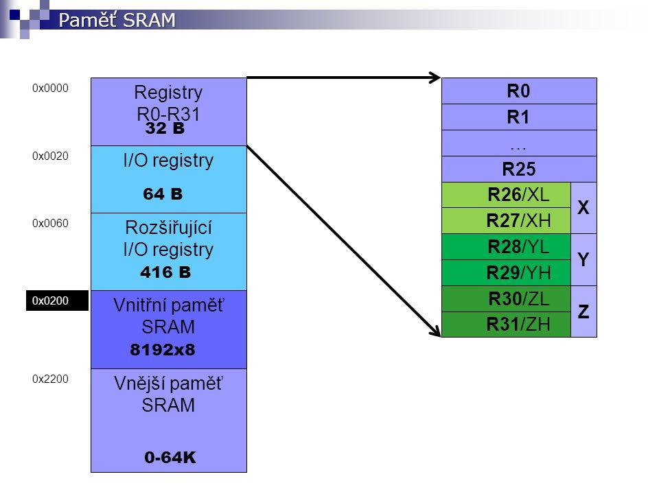 Registry R0-R31 I/O registry R0 0x0200 0x0000 64 B 32 B Paměť SRAM Vnitřní paměť SRAM 8192x8 0x0020 0x2200 0x0060 Vnější paměť SRAM 0-64K R1 … R25 R26/XL R27/XH X R28/YL R29/YH Y R30/ZL R31/ZH Z Rozšiřující I/O registry 416 B