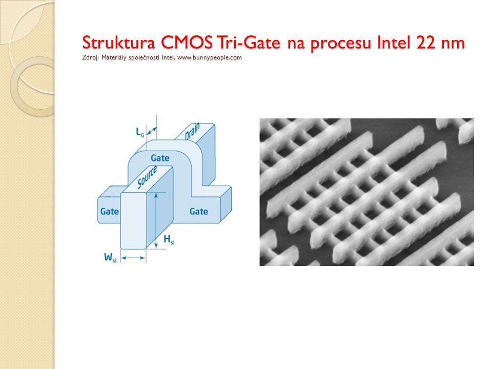 Struktura CMOS Tri-Gate na procesu Intel 22 nm Zdroj: Materiály společnosti Intel, www.bunnypeople.com
