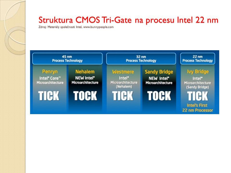Mikroprocesory a paměti – hlavní hráči Intel, AMD, Samsung, Global Foundries a TMSC.