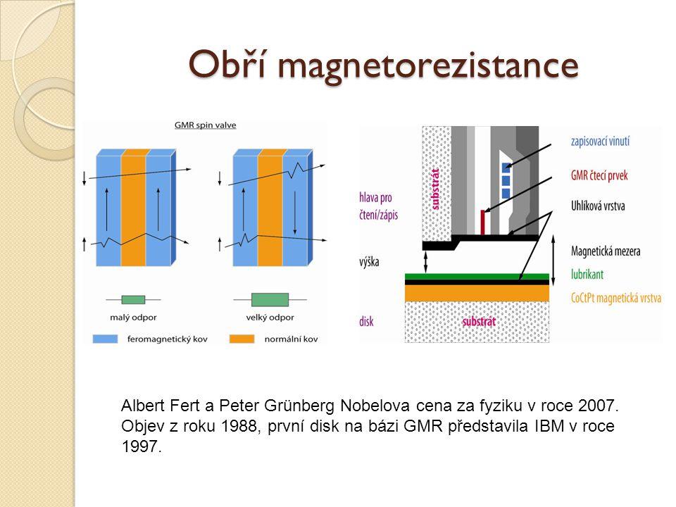 Obří magnetorezistance Albert Fert a Peter Grünberg Nobelova cena za fyziku v roce 2007. Objev z roku 1988, první disk na bázi GMR představila IBM v r