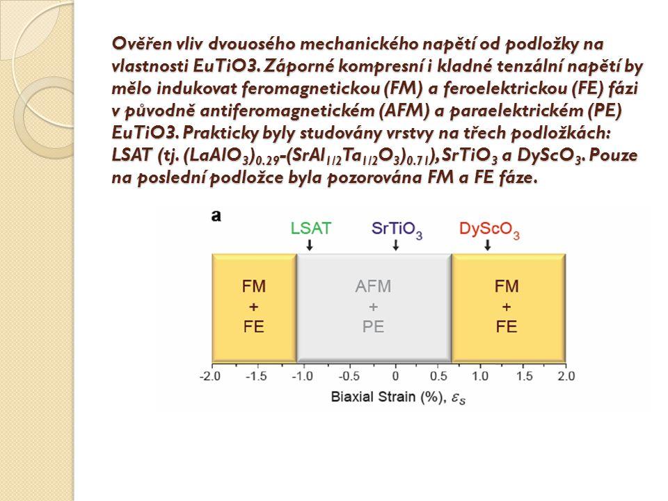 Ověřen vliv dvouosého mechanického napětí od podložky na vlastnosti EuTiO3. Záporné kompresní i kladné tenzální napětí by mělo indukovat feromagnetick