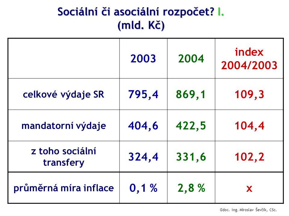Sociální či asociální rozpočet.I. (mld.
