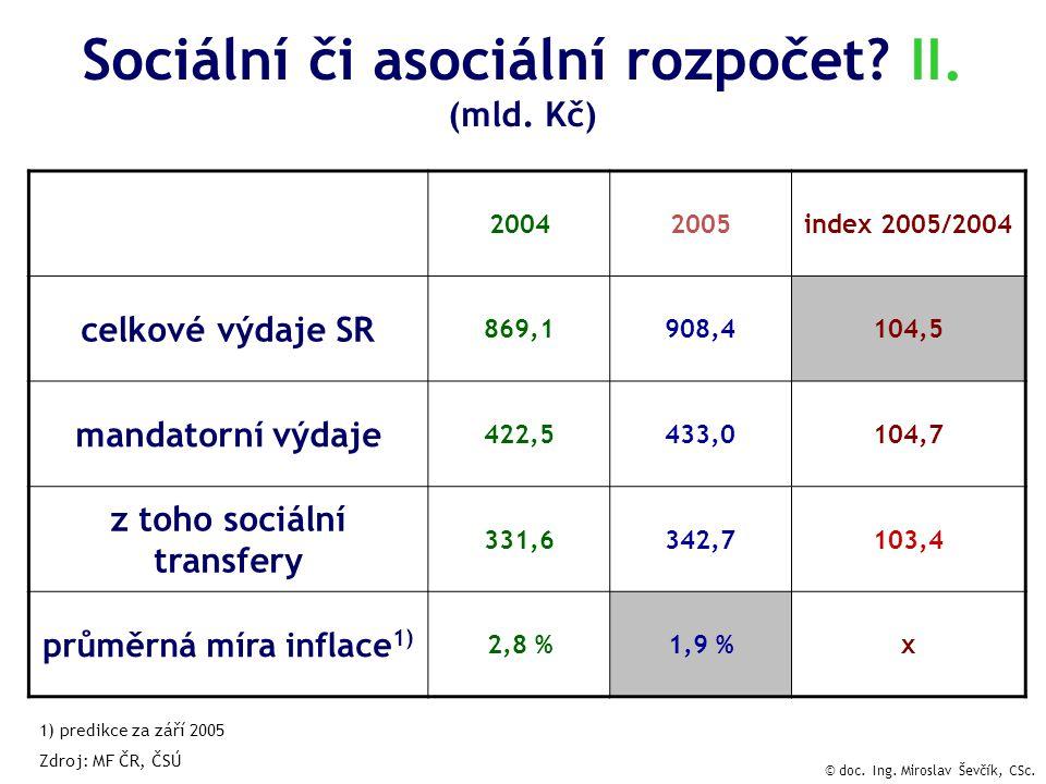 Sociální či asociální rozpočet.II. (mld.