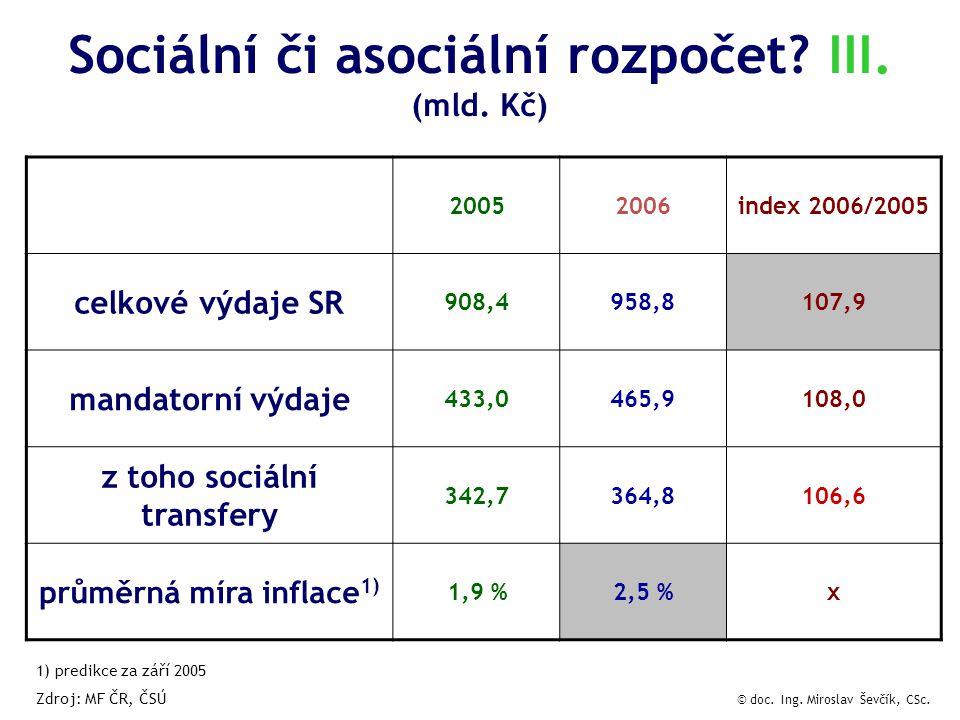 Sociální či asociální rozpočet.III. (mld.