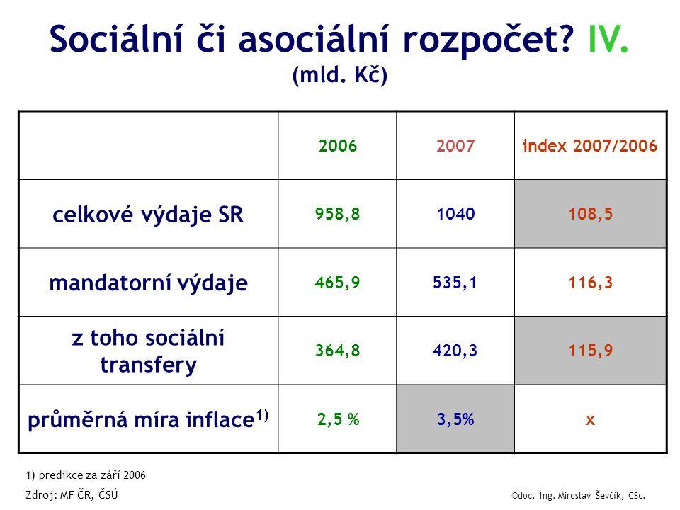 Sociální či asociální rozpočet.IV. (mld.