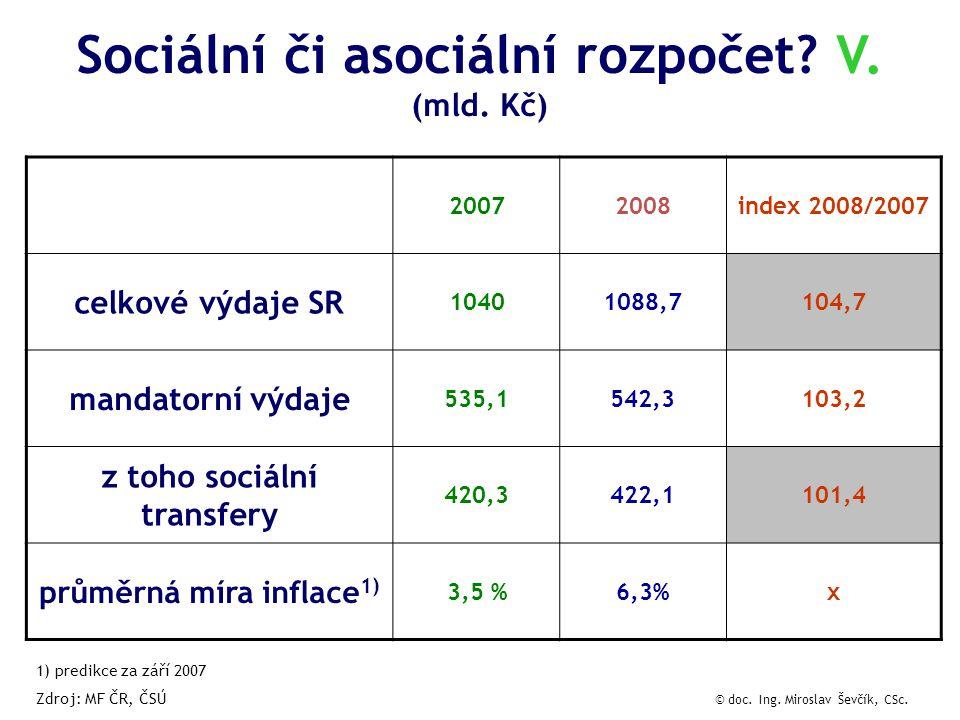 Sociální či asociální rozpočet.V. (mld.