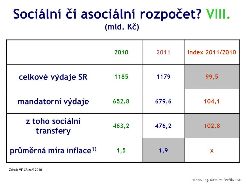 Sociální či asociální rozpočet.VIII. (mld.