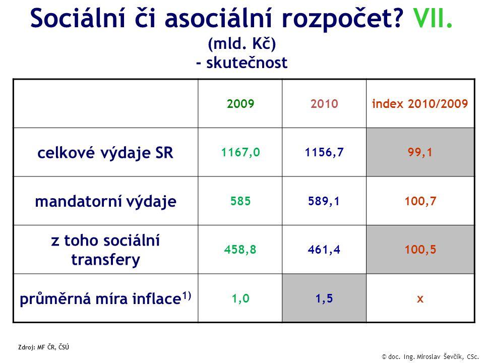 Sociální či asociální rozpočet.VII. (mld.